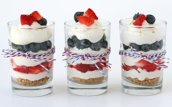 34902965832724163 I4JuWMRK c Fourth of July Pinterest Recipes
